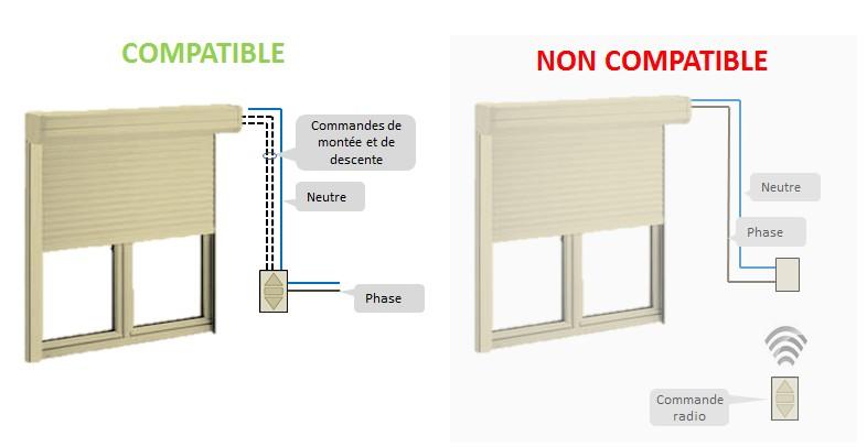 Vérifier la compatibilité de votre installation - La boutique Home by SFR